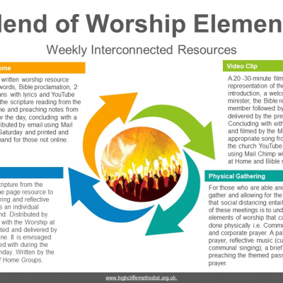 Weekly interconnected worship resources